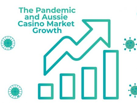 The Pandemic and Aussie Casino Market Growth